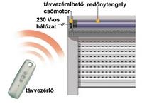 rádiós motoros redőny távirányítóval